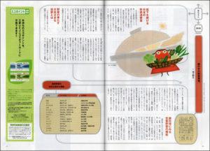 「partner」12月号 CL:三菱UFJニコス株式会社 AD&D:小林理子 D:プランテーション フォワード スタジオマジック